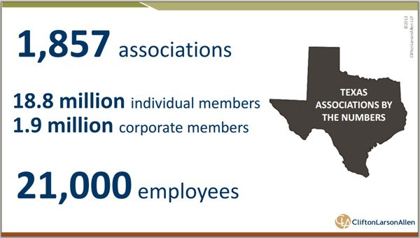 Image for May 29: Associations Economic Impact Presentation